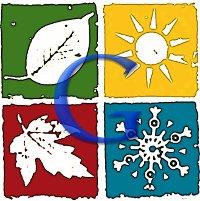 Jahreszeiten und die SEM-Relevanz