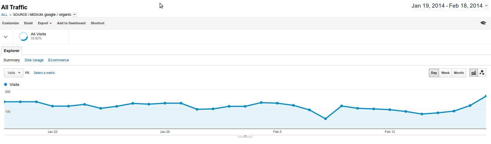 google-update-2014-02-webseite-1