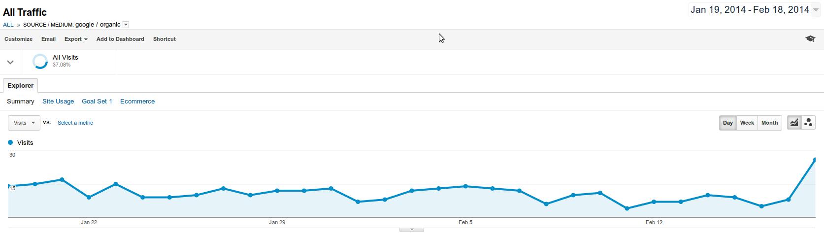 google-update-2014-02-webseite-2