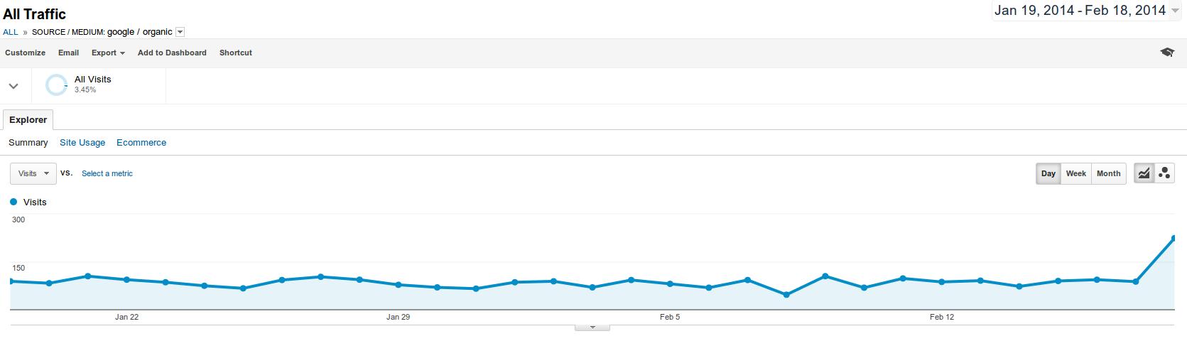 google-update-2014-02-webseite-3