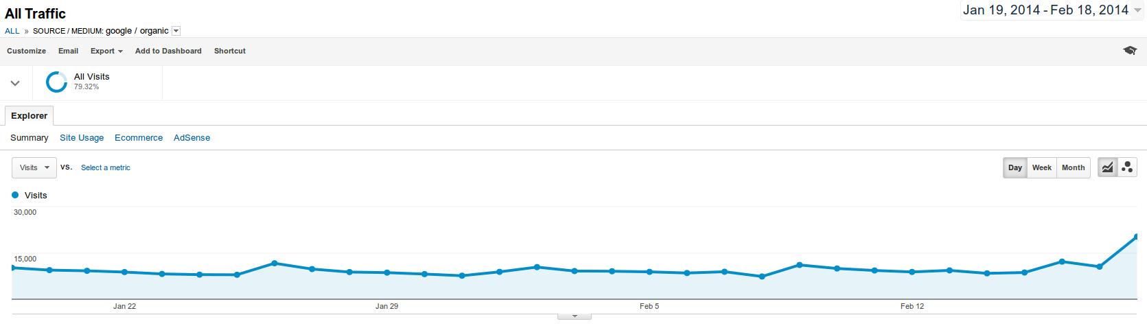google-update-2014-02-webseite-4